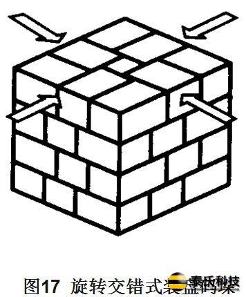 木万博客户端手机网页应该怎样堆叠